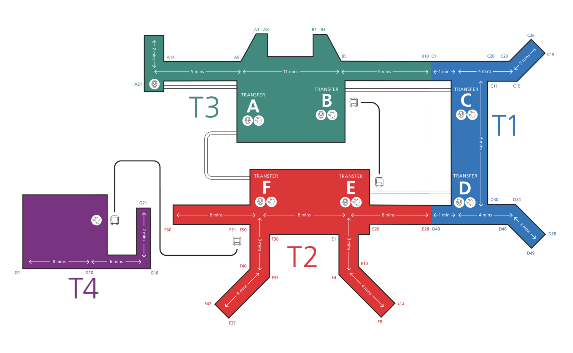 SIN Airport map